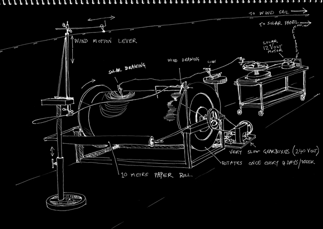 Very Slow Drawing Machine by Cameron Robbins